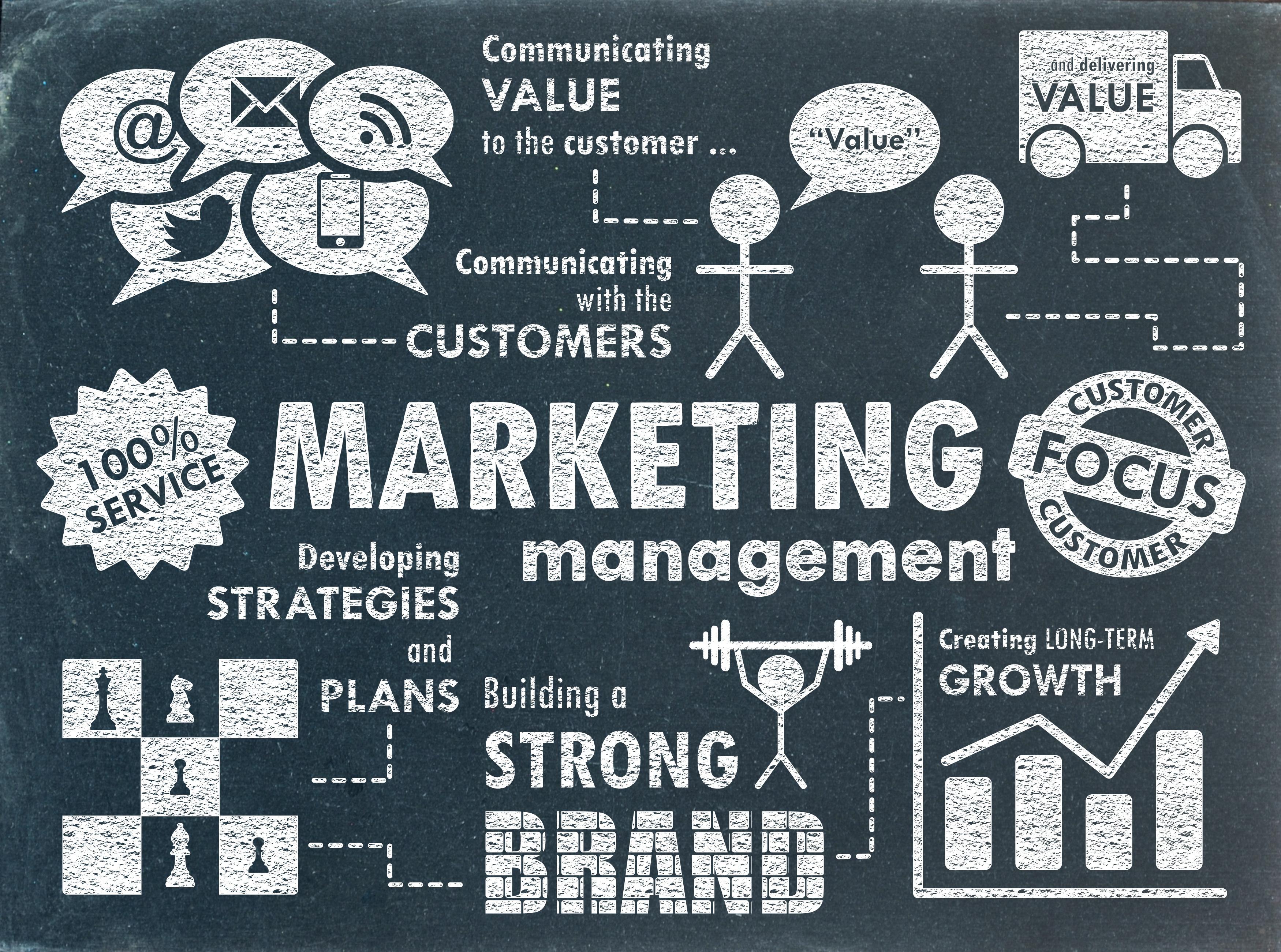 """MARKETING"" Sketch Notes on Blackboard (advertising management)"